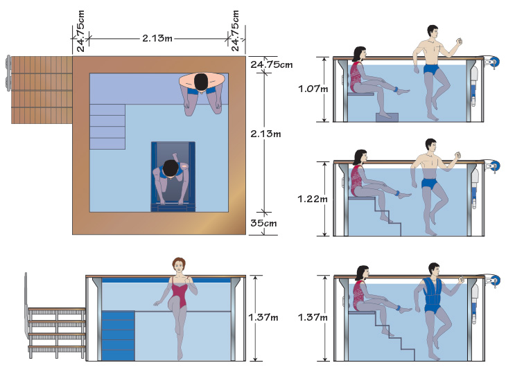 Therapy pool exercise pool pool exercises plunge pools for Pool dimensions
